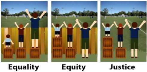 equity65